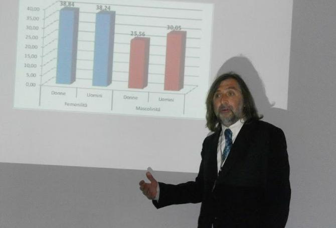 Psicólogo Durante una ponencia